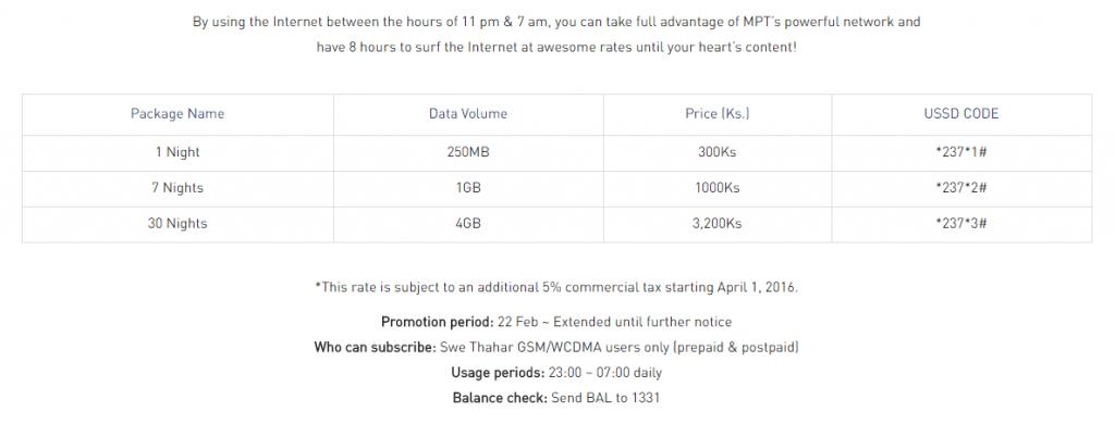 MPT Internet Night Plans