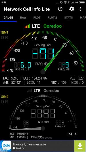 Ooredoo Myanmar 4G Signal