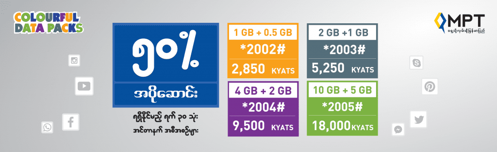 MPT Colourful data packs 4g 3g myanmar mobile internet