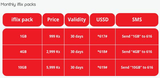 Ooredoo launches exclusive iflix bundles - Internet in Myanmar