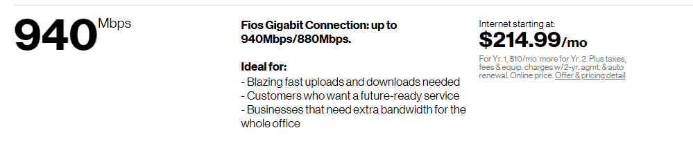 Internet Home Broadband Myanmar Fiber Gigabit
