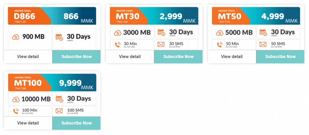Mytel 4G Data Packs