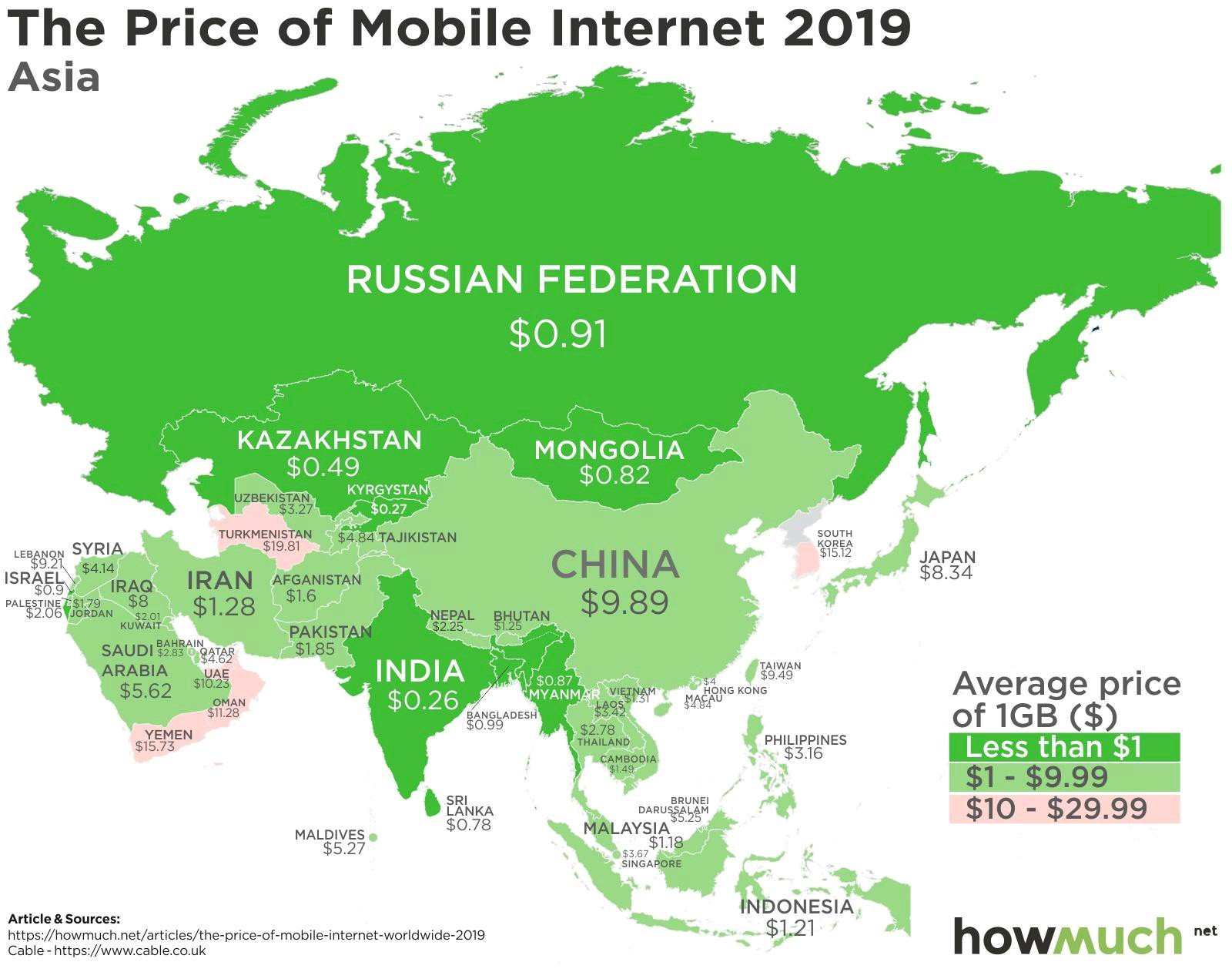 , How to save money on your Internet bill?