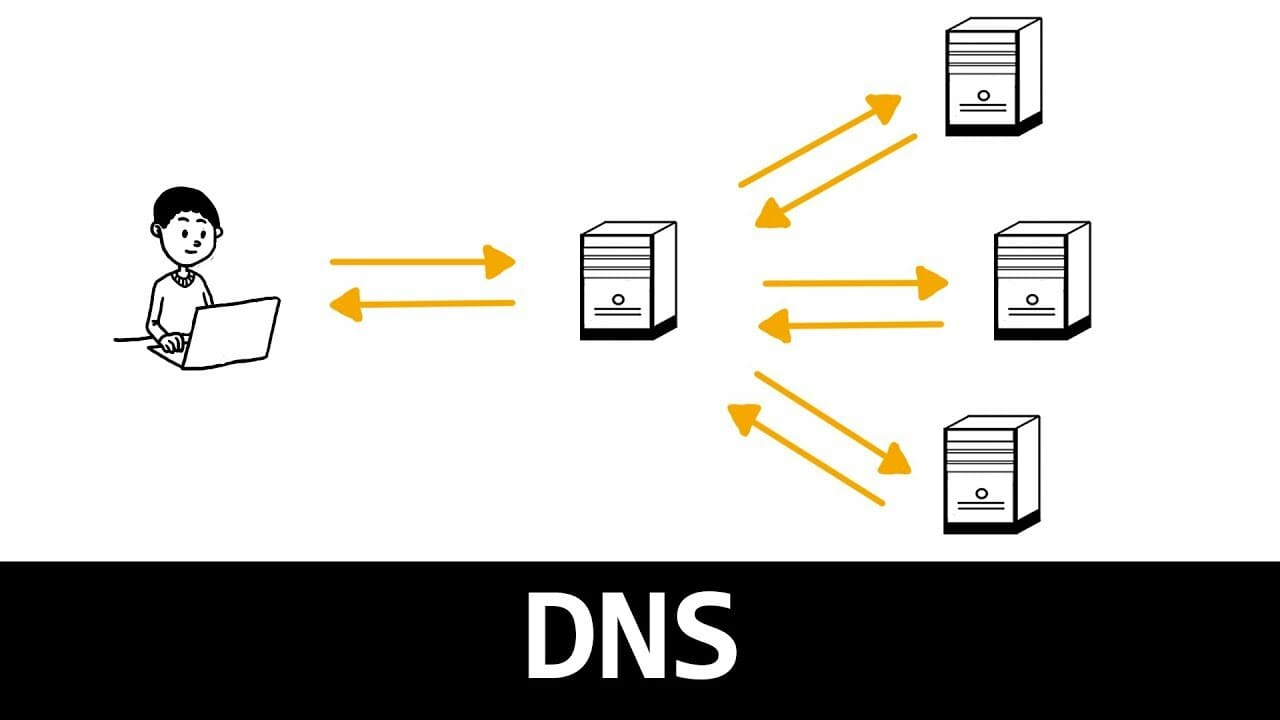 Which Public DNS Servers are the fastest in Myanmar?